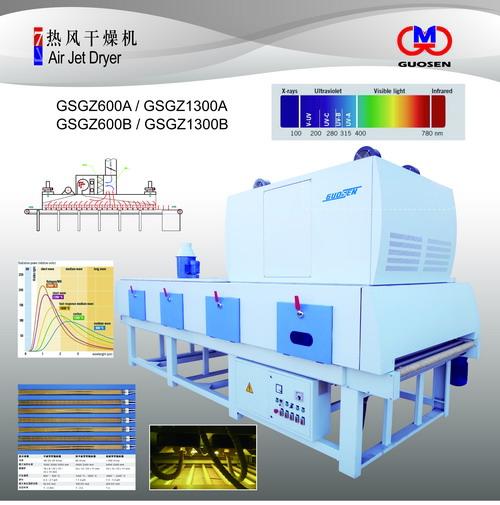 Guosen Air JET GSGZ 600 B